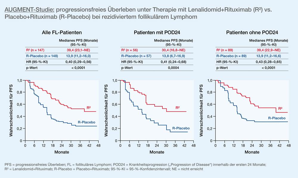 ICML 2019 - hematooncology com - Kongressberichte